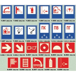 Знаки пожарной безопасности
